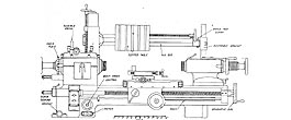 custom lathe gadget diy machine shop plans
